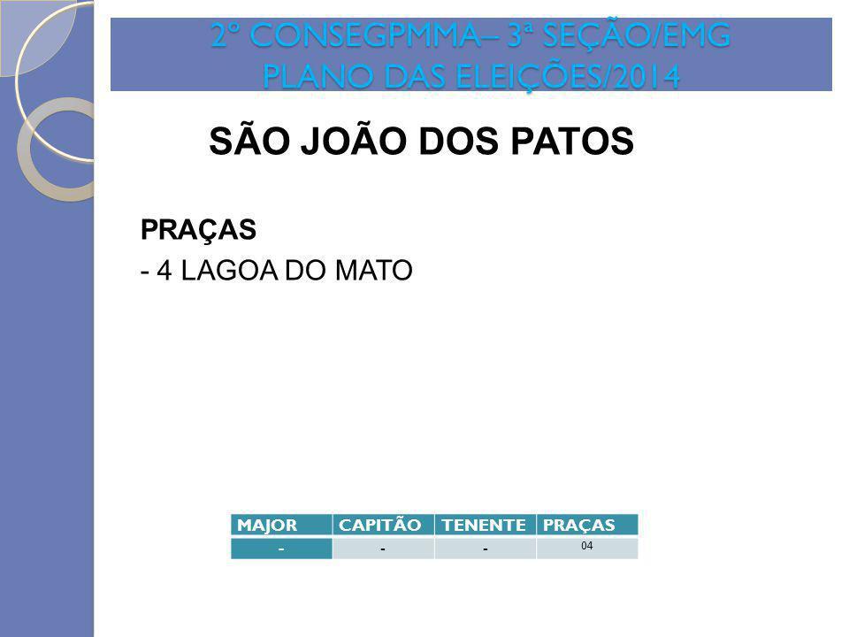 2º CONSEGPMMA– 3ª SEÇÃO/EMG PLANO DAS ELEIÇÕES/2014 SÃO JOÃO DOS PATOS PRAÇAS - 4 LAGOA DO MATO MAJORCAPITÃOTENENTEPRAÇAS --- 04