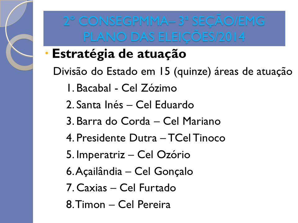 2º CONSEGPMMA– 3ª SEÇÃO/EMG PLANO DAS ELEIÇÕES/2014  Estratégia de atuação Divisão do Estado em 15 (quinze) áreas de atuação 1. Bacabal - Cel Zózimo