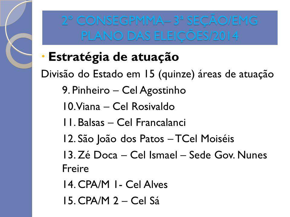 2º CONSEGPMMA– 3ª SEÇÃO/EMG PLANO DAS ELEIÇÕES/2014  Estratégia de atuação Divisão do Estado em 15 (quinze) áreas de atuação 9. Pinheiro – Cel Agosti