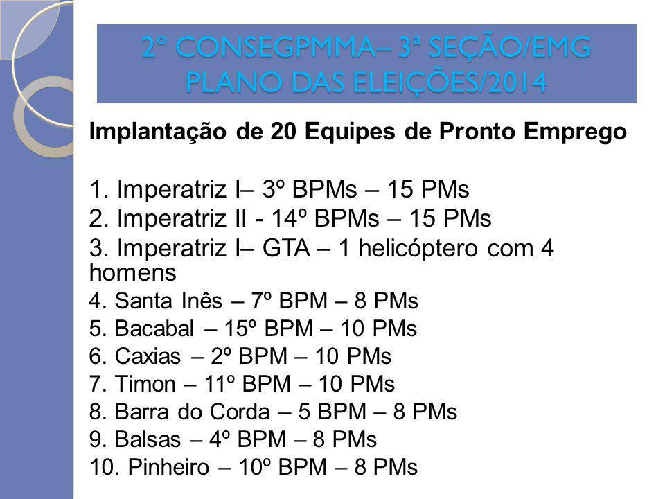 2º CONSEGPMMA– 3ª SEÇÃO/EMG PLANO DAS ELEIÇÕES/2014 Implantação de 20 Equipes de Pronto Emprego 1. Imperatriz I– 3º BPMs – 15 PMs 2. Imperatriz II - 1