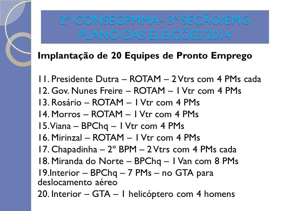 2º CONSEGPMMA– 3ª SEÇÃO/EMG PLANO DAS ELEIÇÕES/2014 Implantação de 20 Equipes de Pronto Emprego 11. Presidente Dutra – ROTAM – 2 Vtrs com 4 PMs cada 1