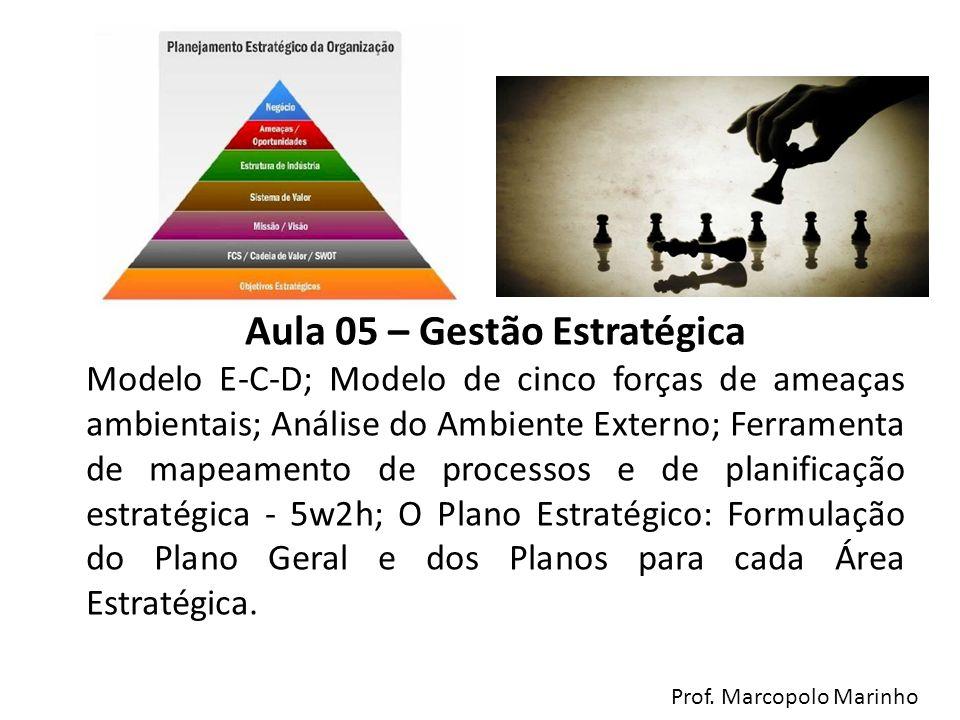 Aula 05 – Gestão Estratégica Modelo E-C-D; Modelo de cinco forças de ameaças ambientais; Análise do Ambiente Externo; Ferramenta de mapeamento de proc