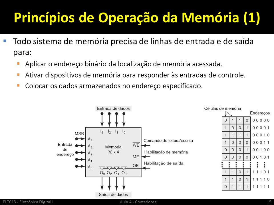 Princípios de Operação da Memória (1)  Todo sistema de memória precisa de linhas de entrada e de saída para:  Aplicar o endereço binário da localiza
