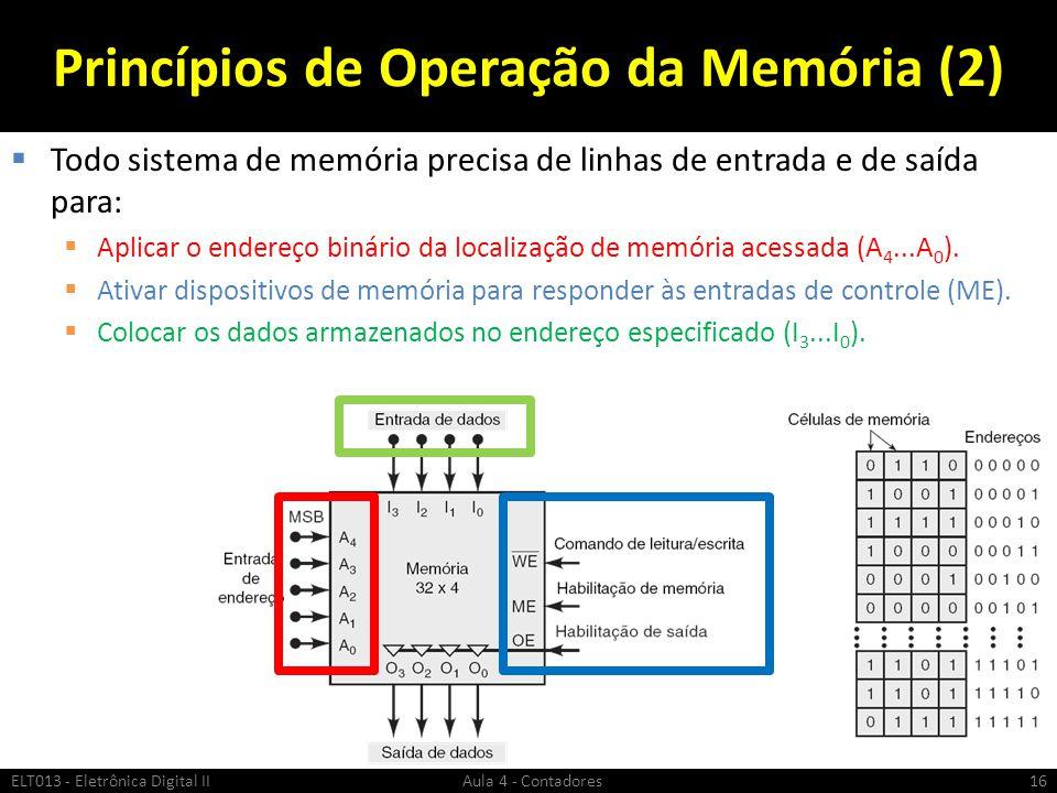 Princípios de Operação da Memória (2)  Todo sistema de memória precisa de linhas de entrada e de saída para:  Aplicar o endereço binário da localiza