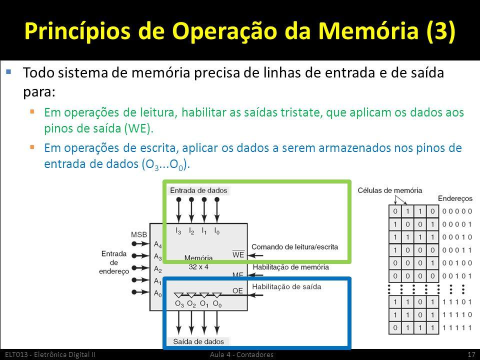 Princípios de Operação da Memória (3)  Todo sistema de memória precisa de linhas de entrada e de saída para:  Em operações de leitura, habilitar as