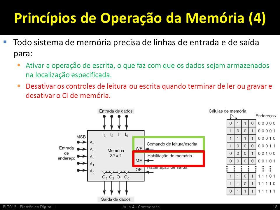 Princípios de Operação da Memória (4)  Todo sistema de memória precisa de linhas de entrada e de saída para:  Ativar a operação de escrita, o que fa