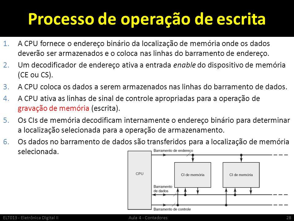 Processo de operação de escrita 1.A CPU fornece o endereço binário da localização de memória onde os dados deverão ser armazenados e o coloca nas linh