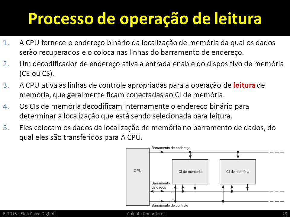 Processo de operação de leitura 1.A CPU fornece o endereço binário da localização de memória da qual os dados serão recuperados e o coloca nas linhas