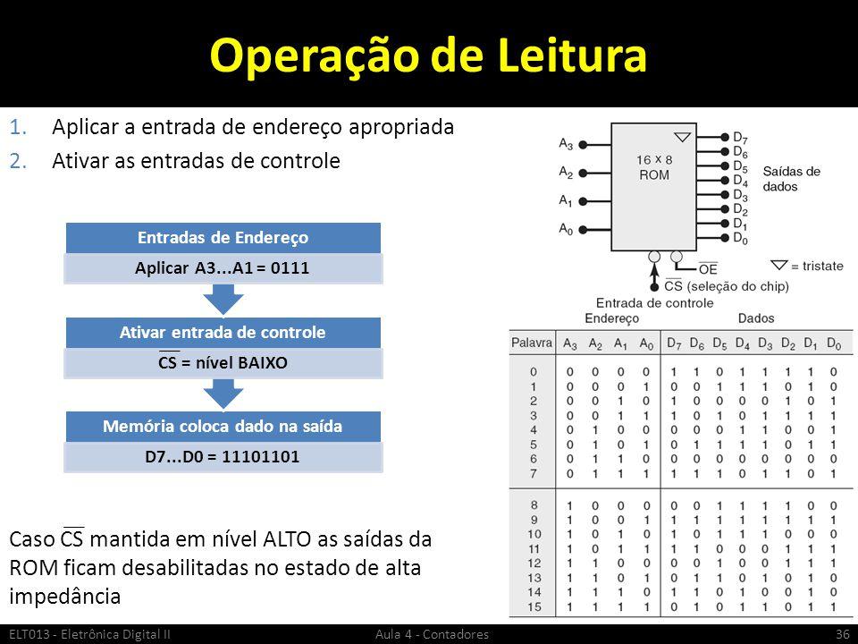 Operação de Leitura 1.Aplicar a entrada de endereço apropriada 2.Ativar as entradas de controle Caso CS mantida em nível ALTO as saídas da ROM ficam d