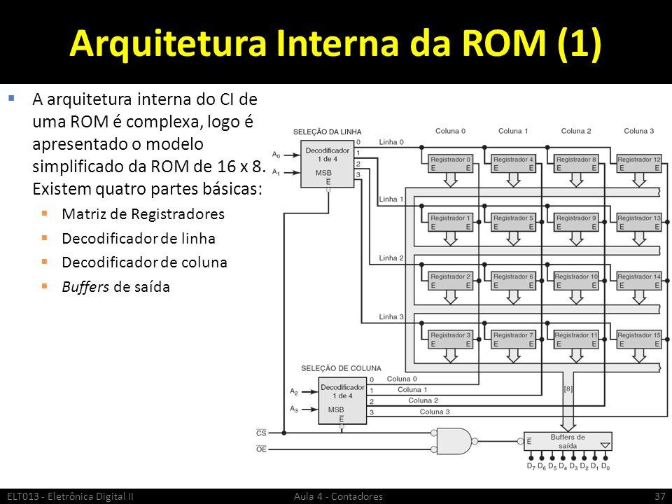 Arquitetura Interna da ROM (1)  A arquitetura interna do CI de uma ROM é complexa, logo é apresentado o modelo simplificado da ROM de 16 x 8. Existem