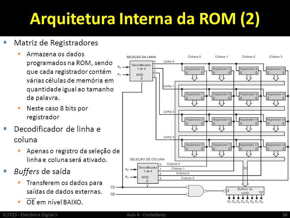 Arquitetura Interna da ROM (2)  Matriz de Registradores  Armazena os dados programados na ROM, sendo que cada registrador contém várias células de m