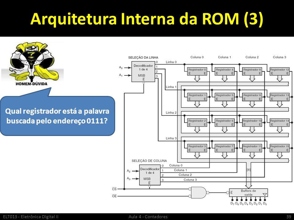 Arquitetura Interna da ROM (3) ELT013 - Eletrônica Digital II Aula 4 - Contadores39 Qual registrador está a palavra buscada pelo endereço 0111?