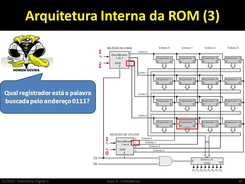 Arquitetura Interna da ROM (3) ELT013 - Eletrônica Digital II Aula 4 - Contadores40 Qual registrador está a palavra buscada pelo endereço 0111? 0 1 1