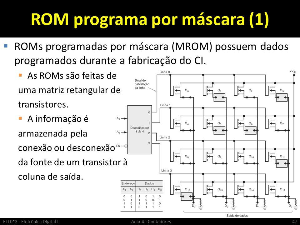 ROM programa por máscara (1)  ROMs programadas por máscara (MROM) possuem dados programados durante a fabricação do CI.  As ROMs são feitas de uma m