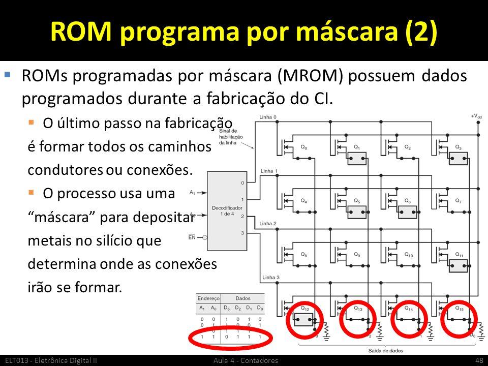 ROM programa por máscara (2)  ROMs programadas por máscara (MROM) possuem dados programados durante a fabricação do CI.  O último passo na fabricaçã