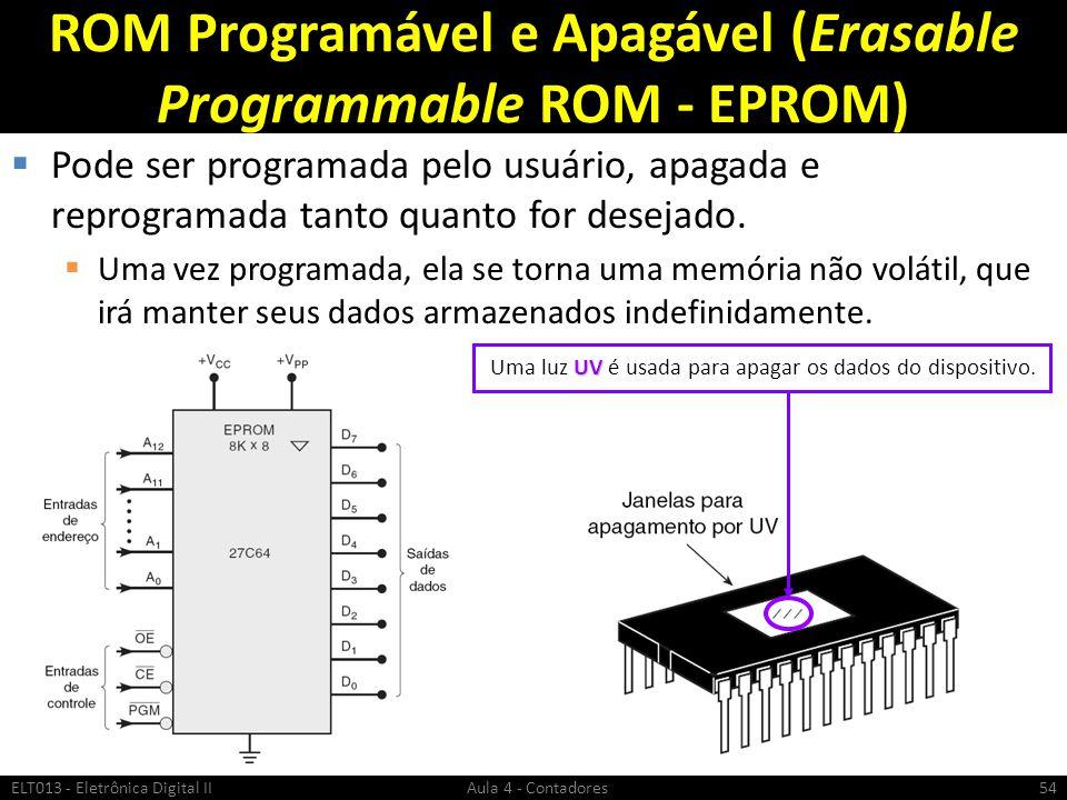 ROM Programável e Apagável (Erasable Programmable ROM - EPROM)  Pode ser programada pelo usuário, apagada e reprogramada tanto quanto for desejado. 