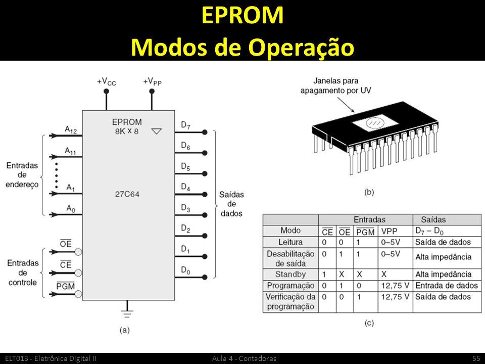 EPROM Modos de Operação ELT013 - Eletrônica Digital II Aula 4 - Contadores55