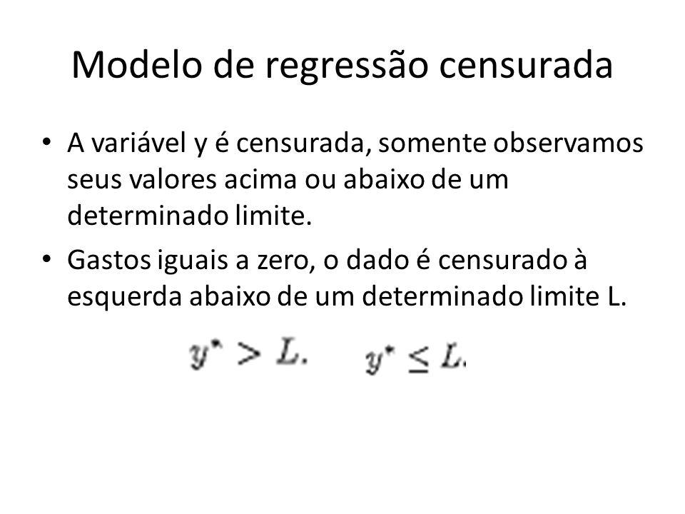 Modelo de regressão censurada A variável y é censurada, somente observamos seus valores acima ou abaixo de um determinado limite. Gastos iguais a zero