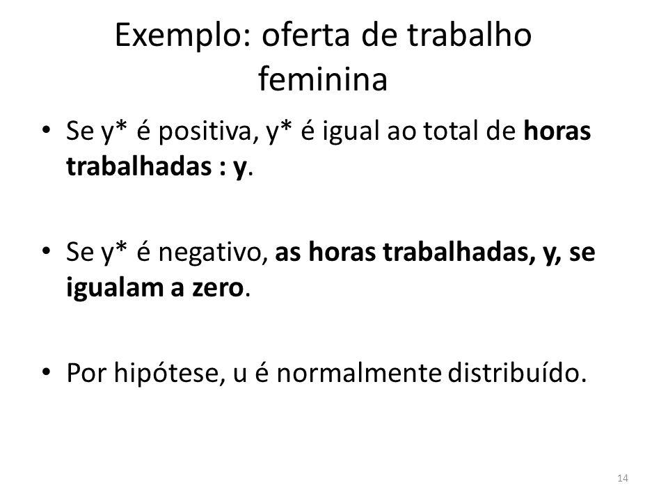 Exemplo: oferta de trabalho feminina Se y* é positiva, y* é igual ao total de horas trabalhadas : y. Se y* é negativo, as horas trabalhadas, y, se igu
