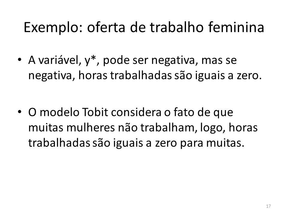 Exemplo: oferta de trabalho feminina A variável, y*, pode ser negativa, mas se negativa, horas trabalhadas são iguais a zero. O modelo Tobit considera