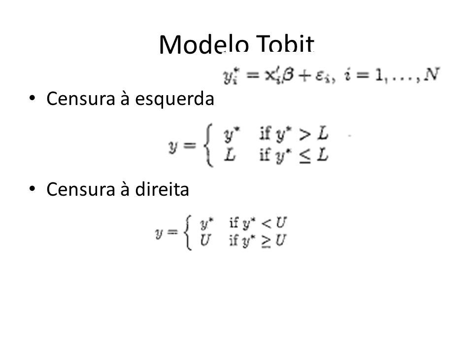 Modelo Tobit Censura à esquerda Censura à direita