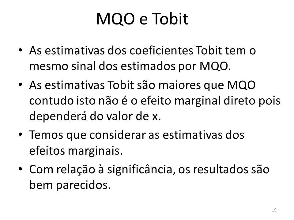 MQO e Tobit As estimativas dos coeficientes Tobit tem o mesmo sinal dos estimados por MQO. As estimativas Tobit são maiores que MQO contudo isto não é