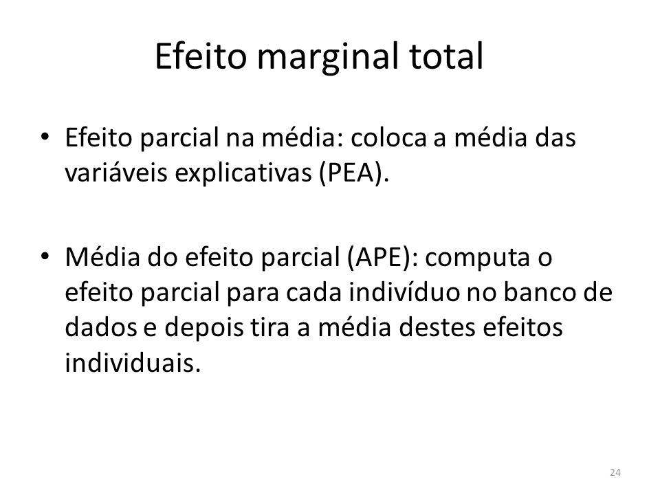 Efeito marginal total Efeito parcial na média: coloca a média das variáveis explicativas (PEA). Média do efeito parcial (APE): computa o efeito parcia