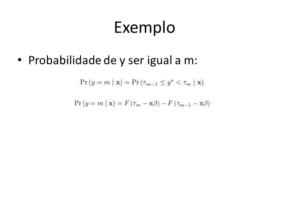 Probabilidade de y ser igual a m: