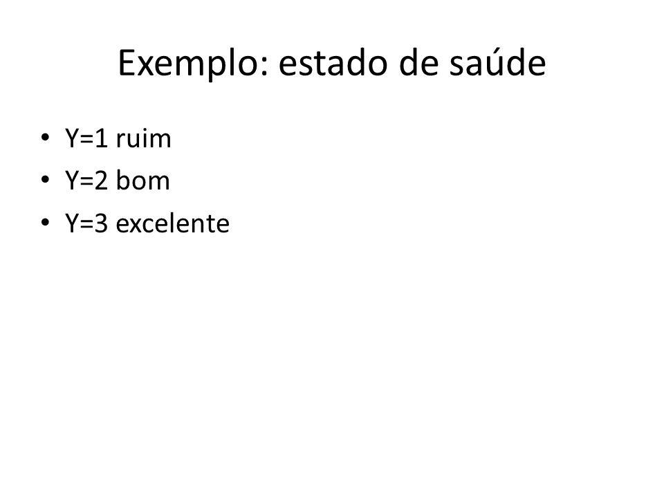 Exemplo: estado de saúde Y=1 ruim Y=2 bom Y=3 excelente