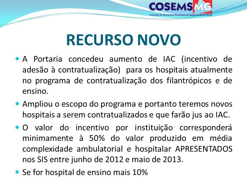 RECURSO NOVO A Portaria concedeu aumento de IAC (incentivo de adesão à contratualização) para os hospitais atualmente no programa de contratualização