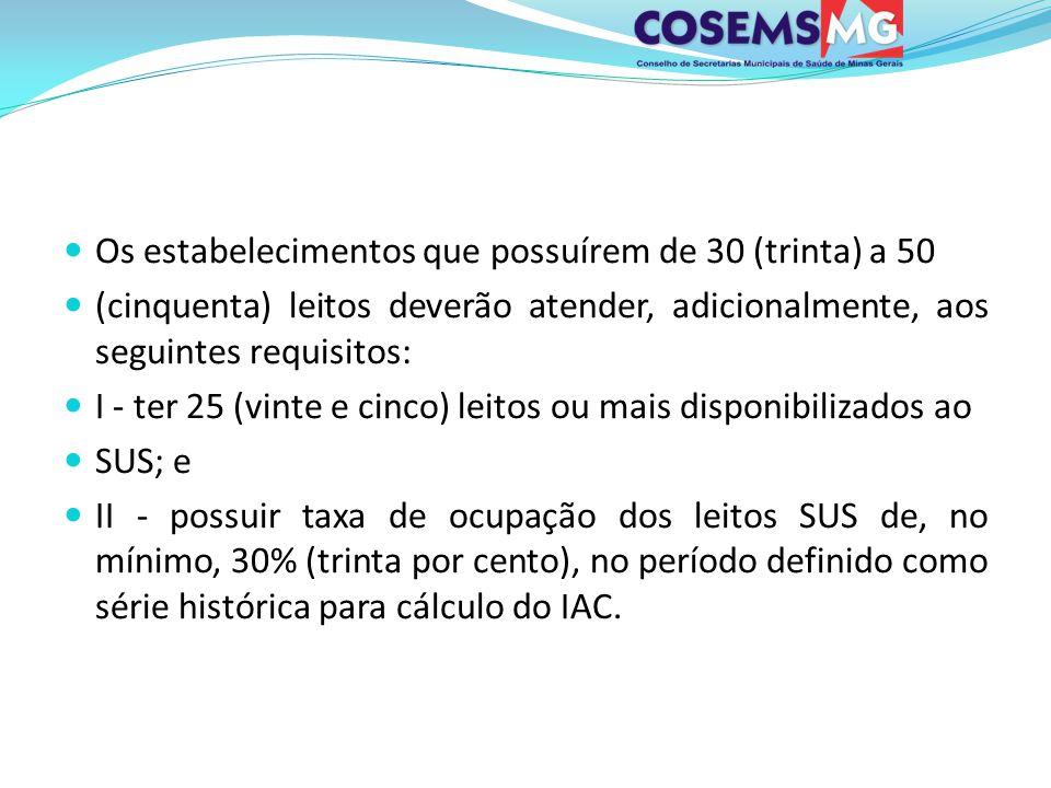 Os estabelecimentos que possuírem de 30 (trinta) a 50 (cinquenta) leitos deverão atender, adicionalmente, aos seguintes requisitos: I - ter 25 (vinte