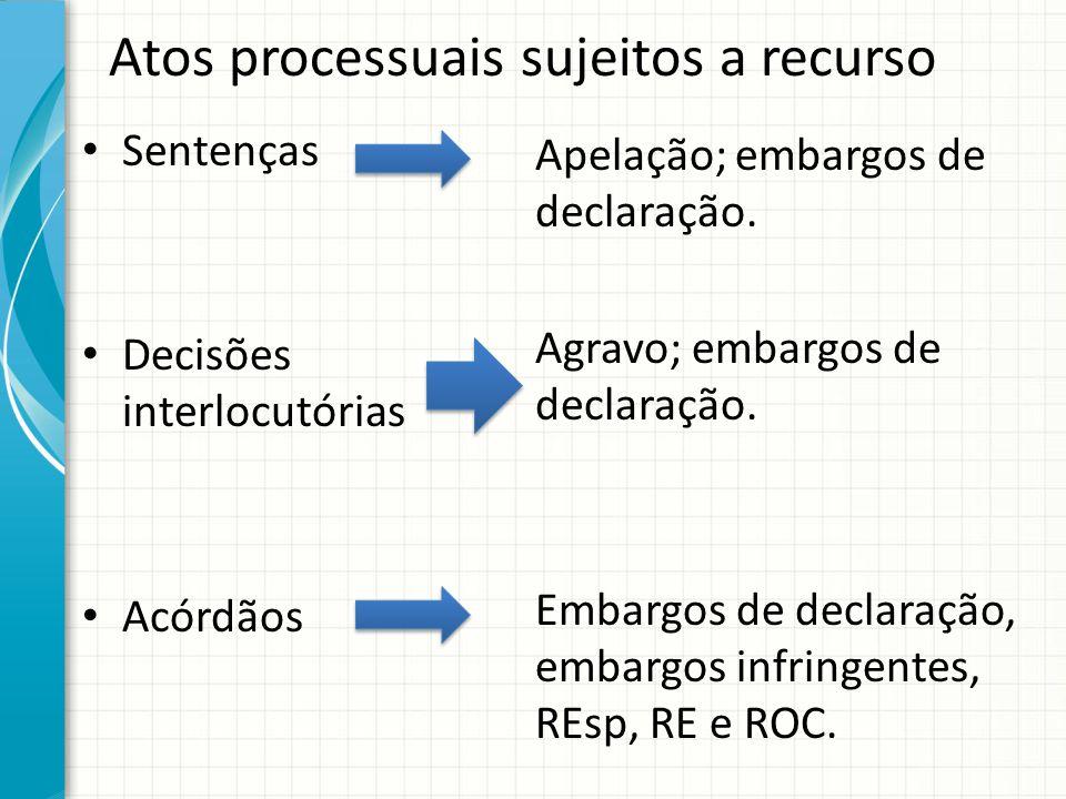 Atos processuais sujeitos a recurso Sentenças Decisões interlocutórias Acórdãos Apelação; embargos de declaração. Agravo; embargos de declaração. Emba