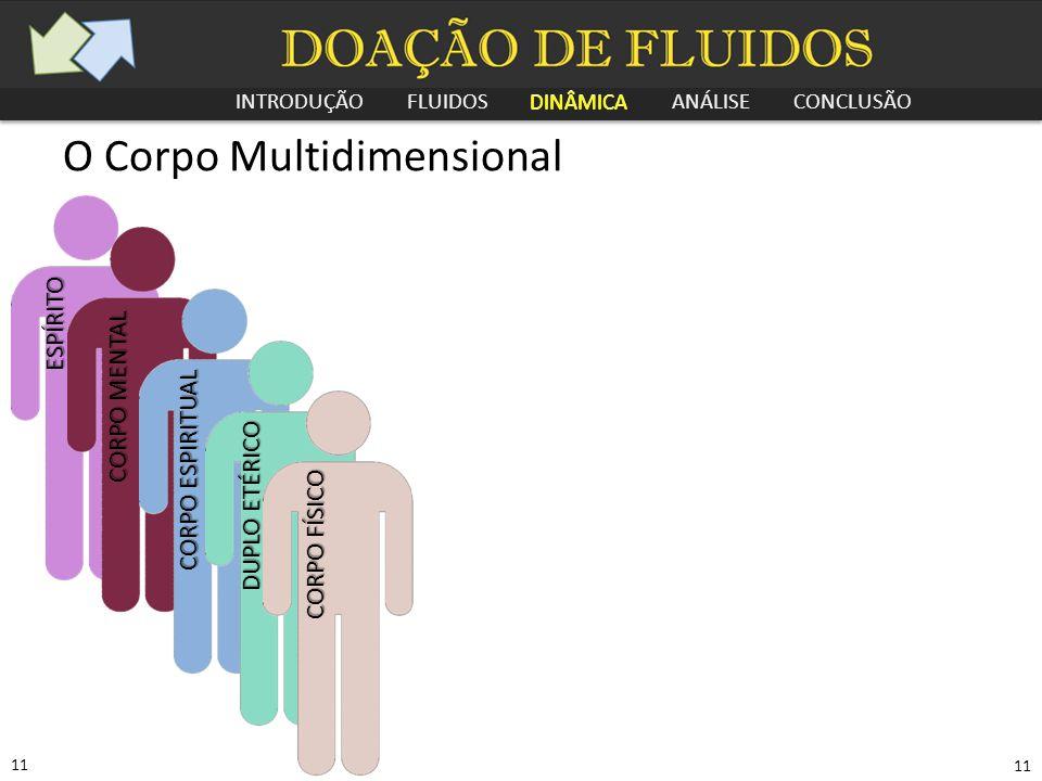 INTRODUÇÃO FLUIDOS DINÂMICA ANÁLISE CONCLUSÃO 11 O Corpo Multidimensional CORPO FÍSICO DUPLO ETÉRICO CORPO ESPIRITUAL CORPO MENTAL ESPÍRITO DINÂMICA