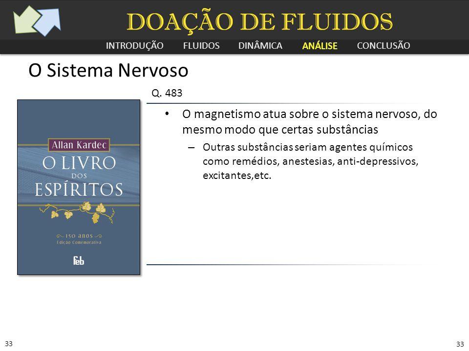 INTRODUÇÃO FLUIDOS DINÂMICA ANÁLISE CONCLUSÃO 33 O Sistema Nervoso O magnetismo atua sobre o sistema nervoso, do mesmo modo que certas substâncias – O