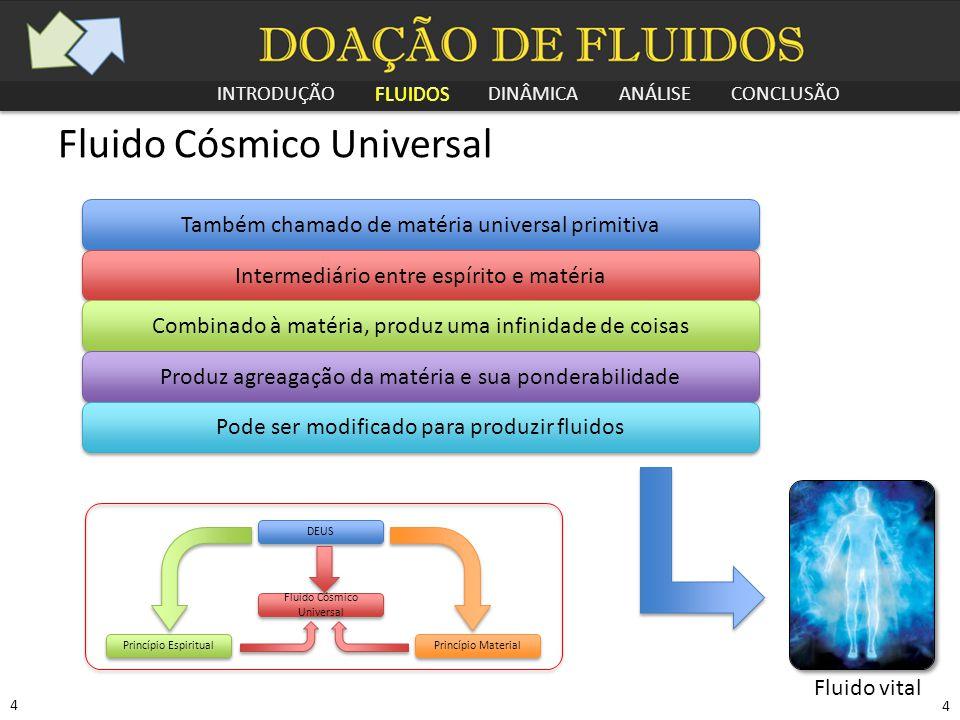 INTRODUÇÃO FLUIDOS DINÂMICA ANÁLISE CONCLUSÃO 4 4 Fluido Cósmico Universal Também chamado de matéria universal primitiva Intermediário entre espírito