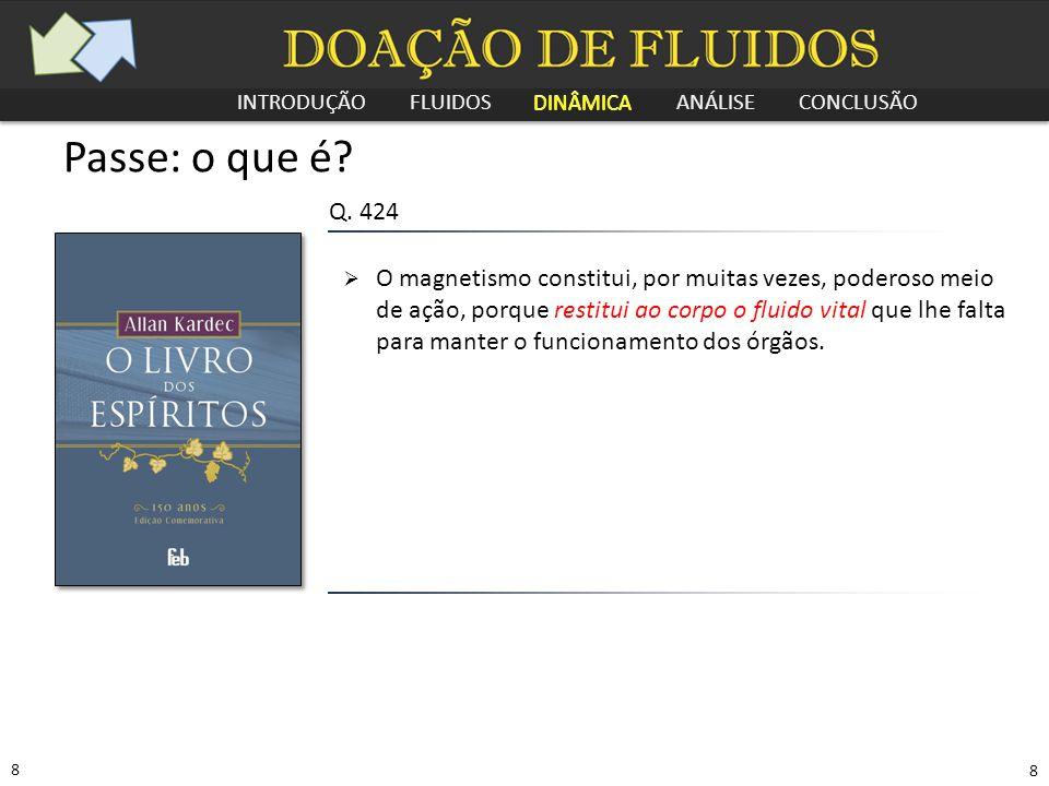 INTRODUÇÃO FLUIDOS DINÂMICA ANÁLISE CONCLUSÃO 19 Produção de fluidos no perispírito Fluido Cósmico UniversalModificação do FCU Função de vários parâmetros, grau de merecimento, etc.