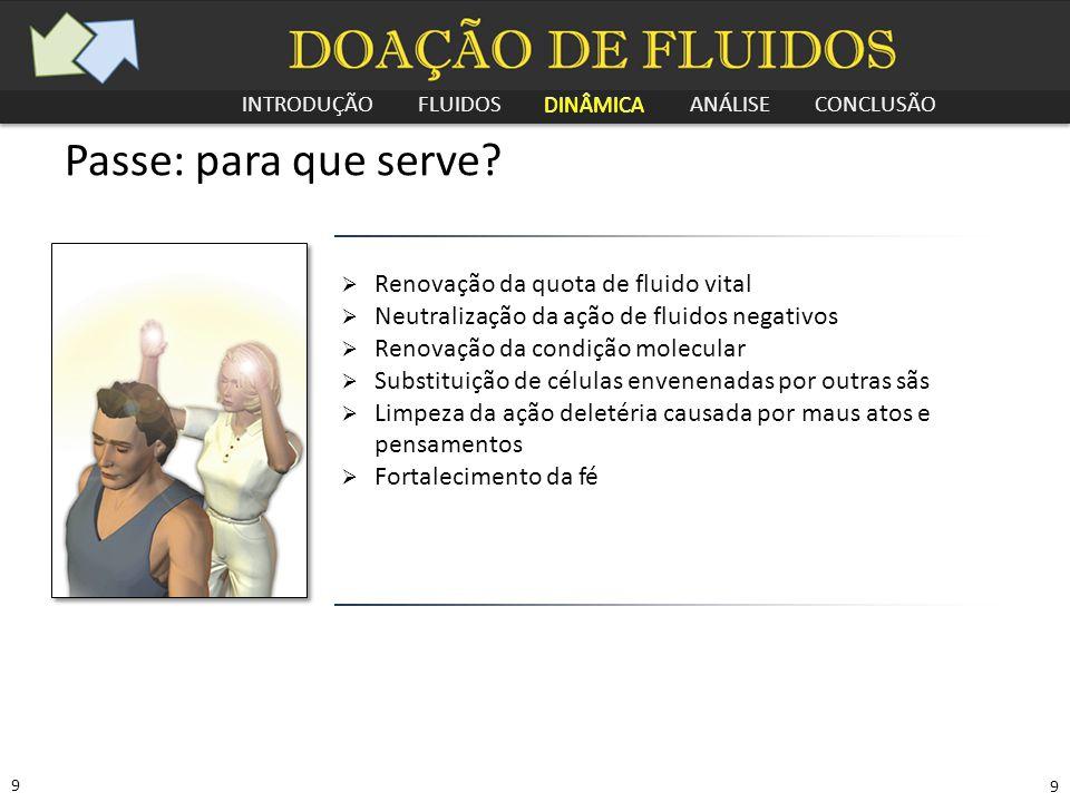 INTRODUÇÃO FLUIDOS DINÂMICA ANÁLISE CONCLUSÃO 9 9 Passe: para que serve?  Renovação da quota de fluido vital  Neutralização da ação de fluidos negat