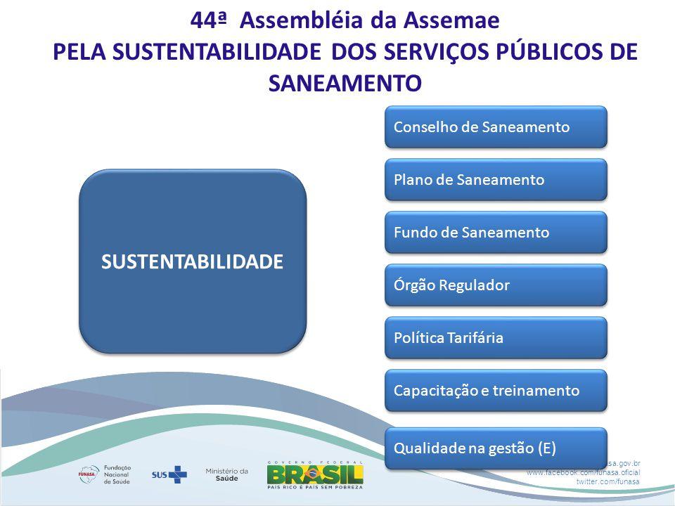 www.funasa.gov.br www.facebook.com/funasa.oficial twitter.com/funasa Conselho de Saneamento Plano de Saneamento Fundo de Saneamento SUSTENTABILIDADE 44ª Assembléia da Assemae PELA SUSTENTABILIDADE DOS SERVIÇOS PÚBLICOS DE SANEAMENTO Órgão Regulador Política Tarifária Qualidade na gestão (E) Capacitação e treinamento