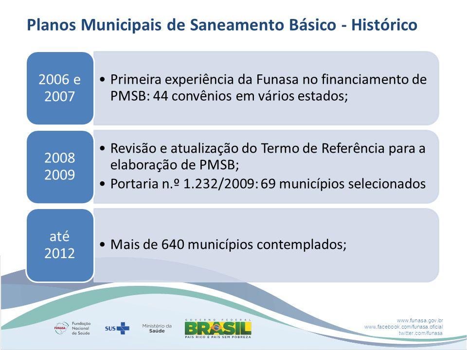 www.funasa.gov.br www.facebook.com/funasa.oficial twitter.com/funasa Primeira experiência da Funasa no financiamento de PMSB: 44 convênios em vários estados; 2006 e 2007 Revisão e atualização do Termo de Referência para a elaboração de PMSB; Portaria n.º 1.232/2009: 69 municípios selecionados 2008 2009 Mais de 640 municípios contemplados; até 2012 Planos Municipais de Saneamento Básico - Histórico