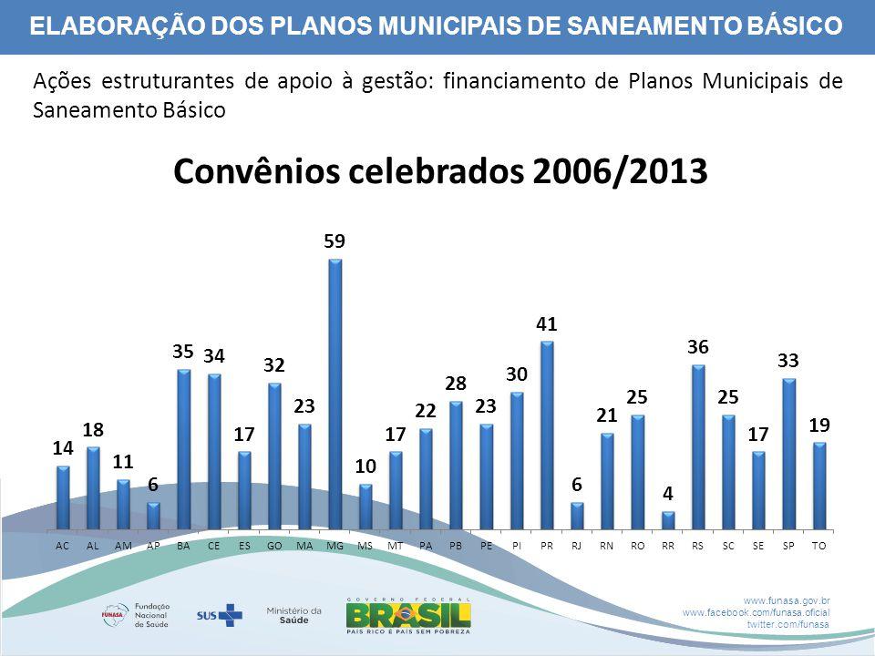 www.funasa.gov.br www.facebook.com/funasa.oficial twitter.com/funasa Ações estruturantes de apoio à gestão: financiamento de Planos Municipais de Saneamento Básico ELABORAÇÃO DOS PLANOS MUNICIPAIS DE SANEAMENTO BÁSICO