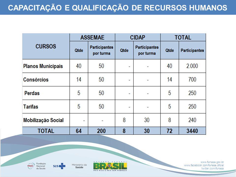 www.funasa.gov.br www.facebook.com/funasa.oficial twitter.com/funasa CAPACITAÇÃO E QUALIFICAÇÃO DE RECURSOS HUMANOS