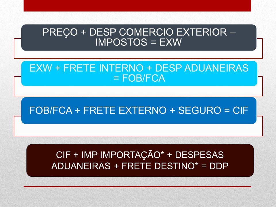 PREÇO + DESP COMERCIO EXTERIOR – IMPOSTOS = EXW EXW + FRETE INTERNO + DESP ADUANEIRAS = FOB/FCA FOB/FCA + FRETE EXTERNO + SEGURO = CIF CIF + IMP IMPOR