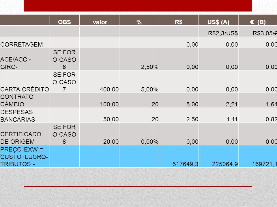 OBS valor%R$US$ (A)€ (B) R$2,3/US$R$3,05/€ CORRETAGEM 0,00 ACE/ACC - GIRO- SE FOR O CASO 6 2,50%0,00 CARTA CRÉDITO SE FOR O CASO 7 400,005,00%0,00 CON