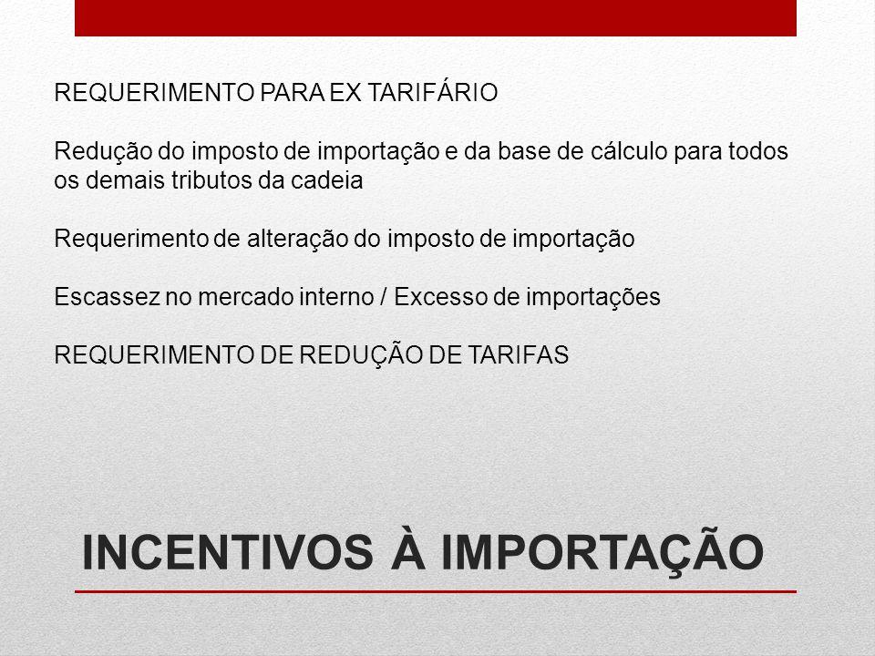 INCENTIVOS À IMPORTAÇÃO REQUERIMENTO PARA EX TARIFÁRIO Redução do imposto de importação e da base de cálculo para todos os demais tributos da cadeia R