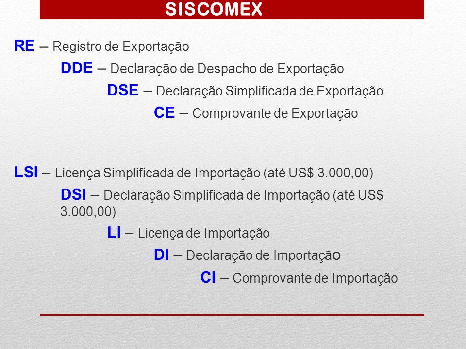 RE – Registro de Exportação DDE – Declaração de Despacho de Exportação DSE – Declaração Simplificada de Exportação CE – Comprovante de Exportação LSI
