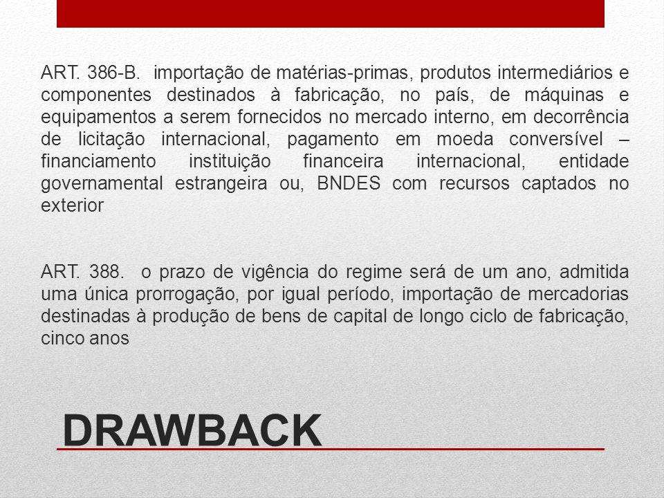 DRAWBACK ART. 386-B. importação de matérias-primas, produtos intermediários e componentes destinados à fabricação, no país, de máquinas e equipamentos