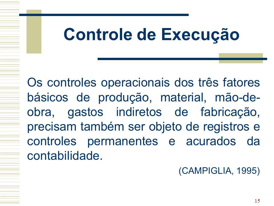 15 Controle de Execução Os controles operacionais dos três fatores básicos de produção, material, mão-de- obra, gastos indiretos de fabricação, precis