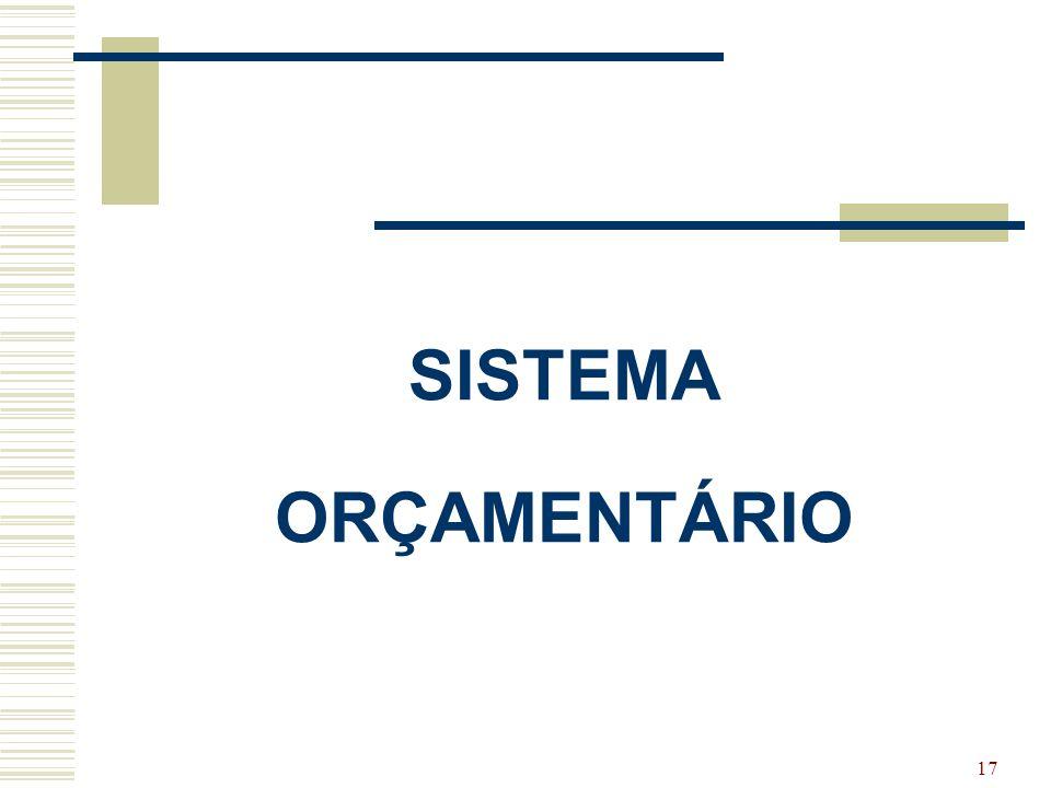 17 SISTEMA ORÇAMENTÁRIO