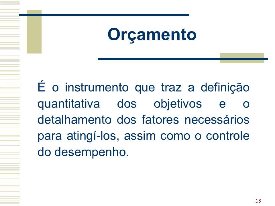 18 Orçamento É o instrumento que traz a definição quantitativa dos objetivos e o detalhamento dos fatores necessários para atingí-los, assim como o co