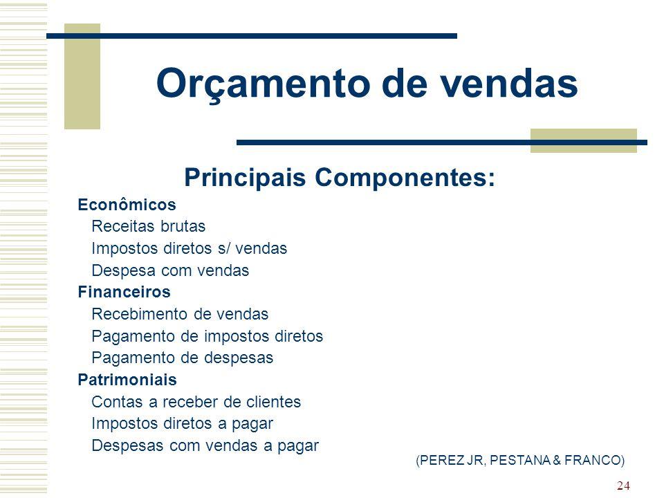 24 Orçamento de vendas Principais Componentes: Econômicos Receitas brutas Impostos diretos s/ vendas Despesa com vendas Financeiros Recebimento de ven